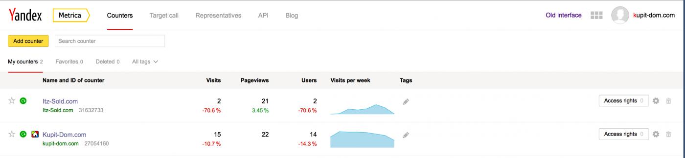 Yandex Metrica - a good addition to Google Analytics